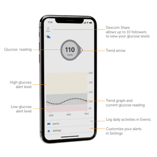 Phone showing app features